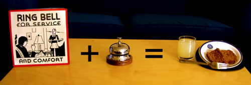 Yummy Equation Of Service