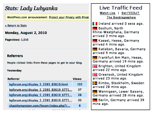 Blog Stats Compilation Image - 02 August 2010